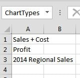 Charts from a dropdown list