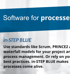 prince2 proces flow diagram 2014 [ 1280 x 720 Pixel ]