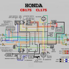 Simple Wiring Diagram Factory Car Audio Diagrams Harness For Trike Get Free Image