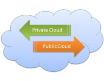 Public and Private Cloud MVI