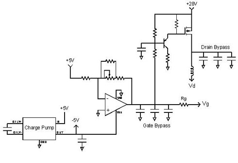 Making the Switch: Converting Your Power Amplifier from