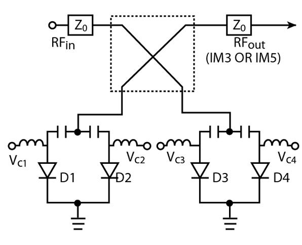In multi-carrier power amplifiers, a feedforward technique