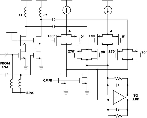 A Direct-conversion Receiver for 5 GHz Wireless LAN with