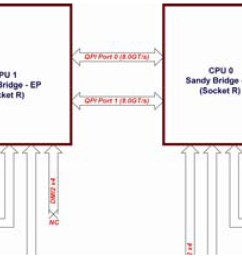 octoputer pci e block diagram [ 3340 x 1030 Pixel ]