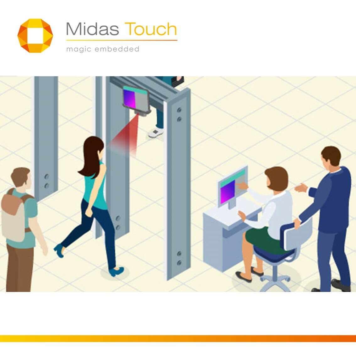 How to use Midas Touch Thermal Detection System?