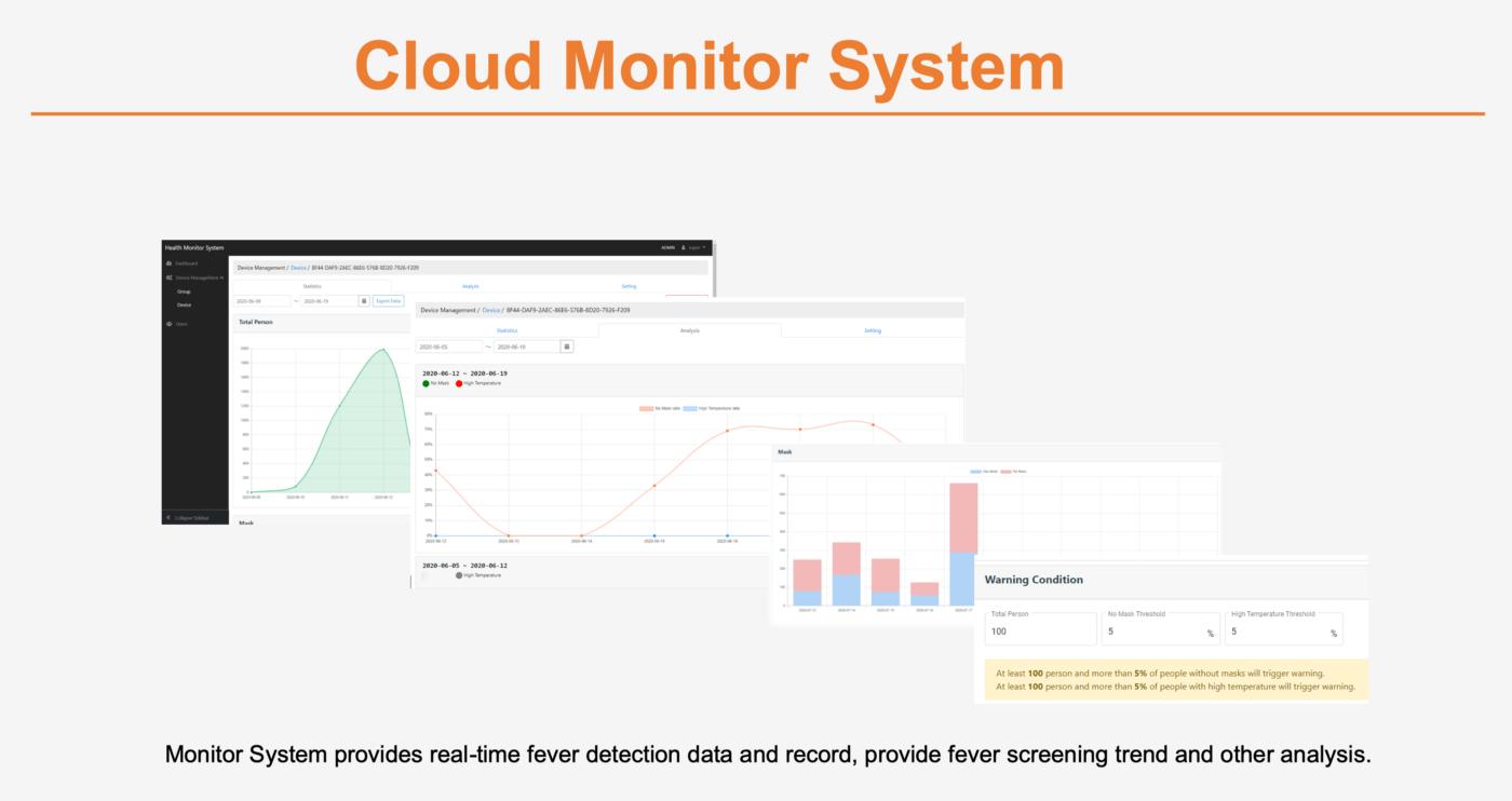 cloud-service-public