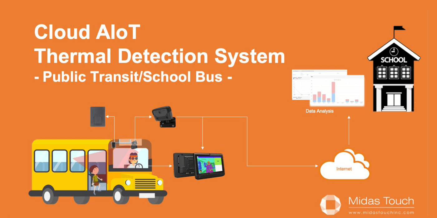 Thermal Detection System for School Bus | Midas Touch