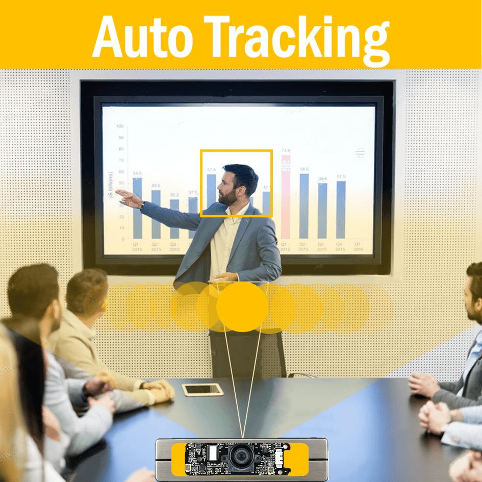 4K Auto Tracking Camera Module