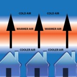 Drone Flight Information - Temperature Inversions