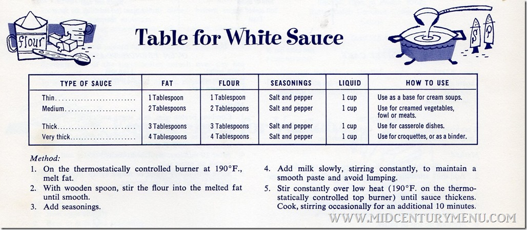 White Sauce Recipe001