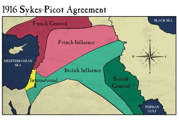 Sykes Picot Agreement Political Cartoon