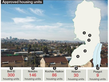 Map of approved housing units [Haaretz]