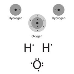 H2o Dot Diagram 1000 Watt Hps Wiring Water We Multimedia Represent Bonding With Lewis Diagrams Chapter 4 Electron For Aluminum Covalent