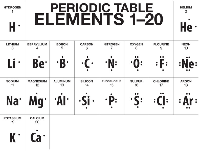 Electron dot diagram for zinc easy to read wiring diagrams lewis dot diagram gallium product wiring diagrams u2022 rh wiringdiagramapp today electron dot diagram for zinc lewis dot structure for zinc chloride ccuart Images