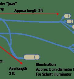 block diagram of fiber optics based monitoring system [ 1439 x 732 Pixel ]