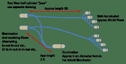 small resolution of block diagram of fiber optics based monitoring system