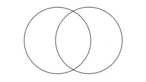 venn diagram graphic organizer jaguar xjs wiring parcc prep teaching compare contrast venn2