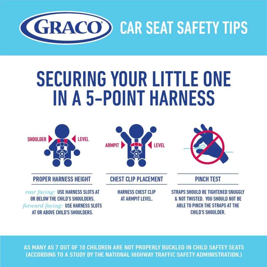 3 Important Holiday Travel Car Seat Safety Tips • MidgetMomma