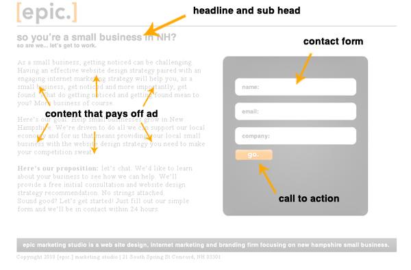 exemplo landing page 5 dicas para criar uma landing page mais eficiente