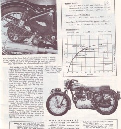 and of course the we need the original redditch royal enfield 500 too  [ 1140 x 1497 Pixel ]