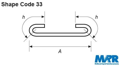 shape-code-33