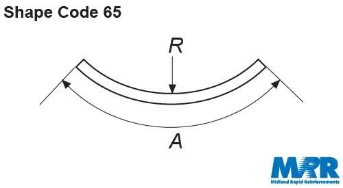 shape-code-65