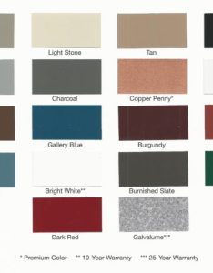 View the color chart also hardy rib metal roofing panels mid michigan sales rh midmichiganmetalsales