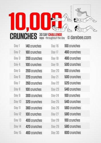 The 10,000 Crunch in 30 Days Challenge