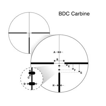 P-Tactical .223 3x32 BDC Carbine Reticle Matte