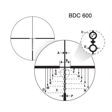 P-Tactical .223 1.5-4.5x20 BDC600 Reticle Matte