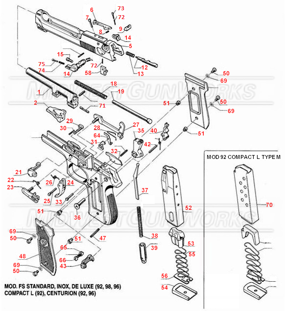 Taurus Pt92 Parts Diagram Taurus 85 Parts Diagram