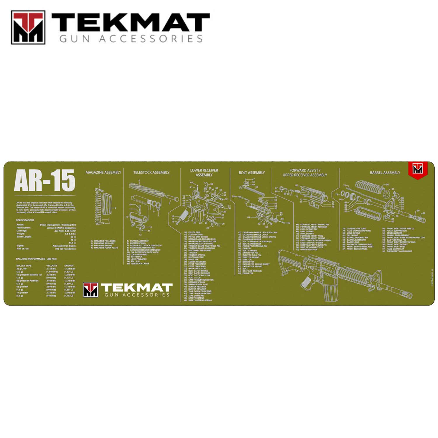 hight resolution of tekmat ar 15 12 x36 gun cleaning mat olive drab
