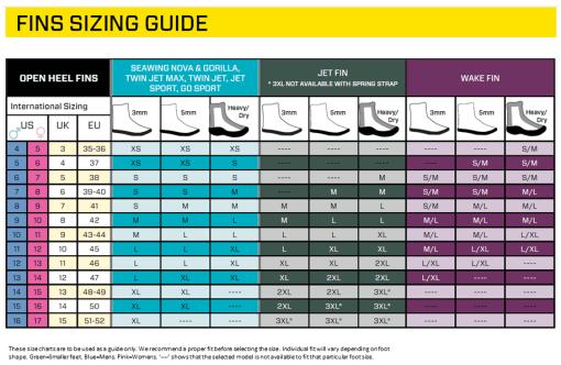scubapro fin sizing chart