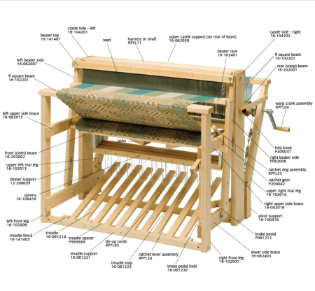 Floor Loom Parts