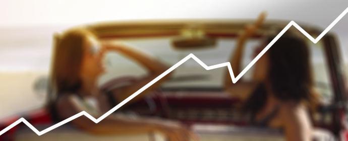 Hertz- Aktien erholen sich langsam