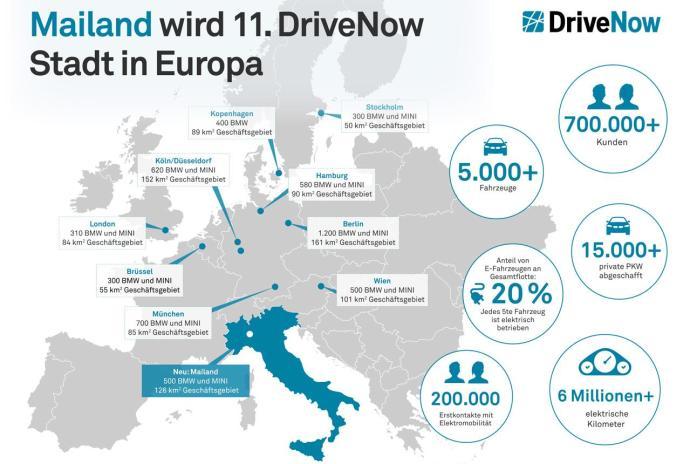 DriveNow kommt nach Mailand - Infografik