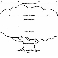 Easy Tree Diagram Worksheet 2003 Suzuki Gsxr 750 Wiring White Family Onwe Bioinnovate Co