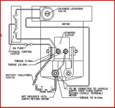 hydraulic pump  mig welding forum