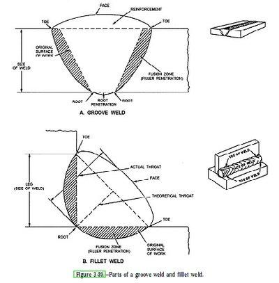 Mig Welder Wiring Diagram, Mig, Free Engine Image For User