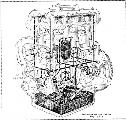 Engine Cutaway Manual Engine Configuration Wiring Diagram