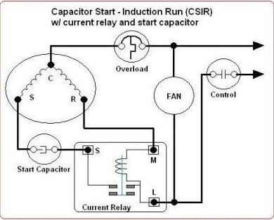 Ac Electric Motor Capacitor Wiring Diagram, Ac, Free