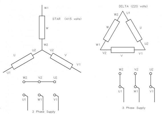 Delta Motor Winding Diagram Delta Motor Stator Wiring