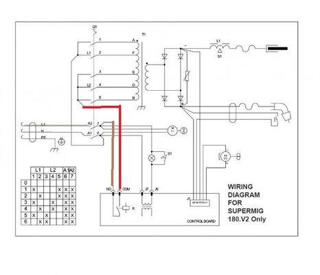 oven wiring diagram uk reversible ac motor 240v welder great installation of siegen 180 so817 mig welding forum rh co electric heater