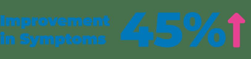 ASD Improvment