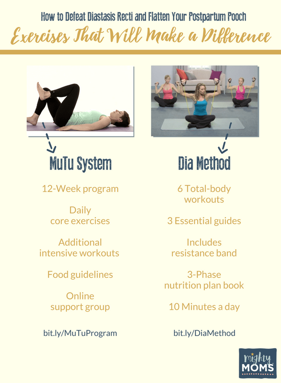 bb5d35c3720 A side-by-side comparison of two of the most popular Diastasis Recti  Programs