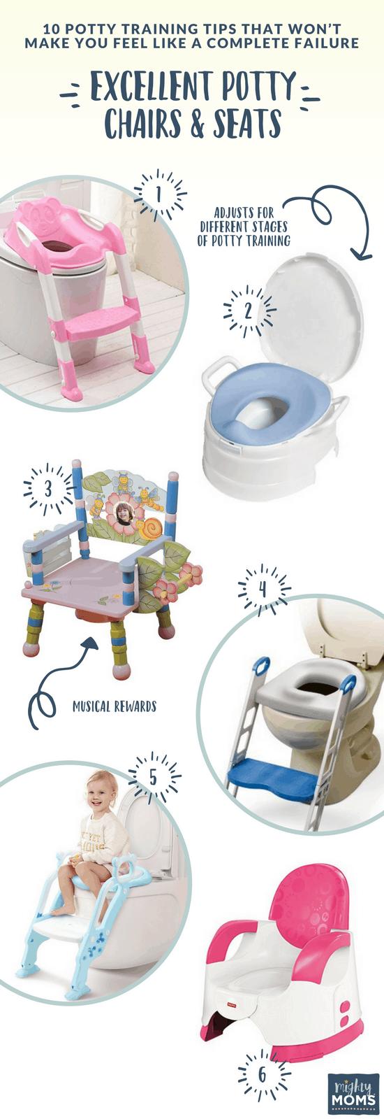 The best potty training seats - MightyMoms.club