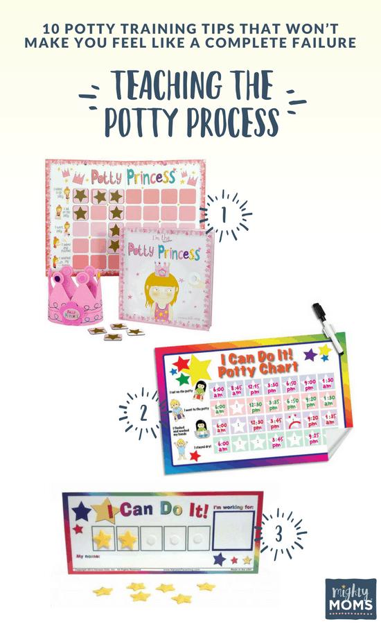 Potty Training Tips: Reward Charts to Track Progress - Mightymoms.club