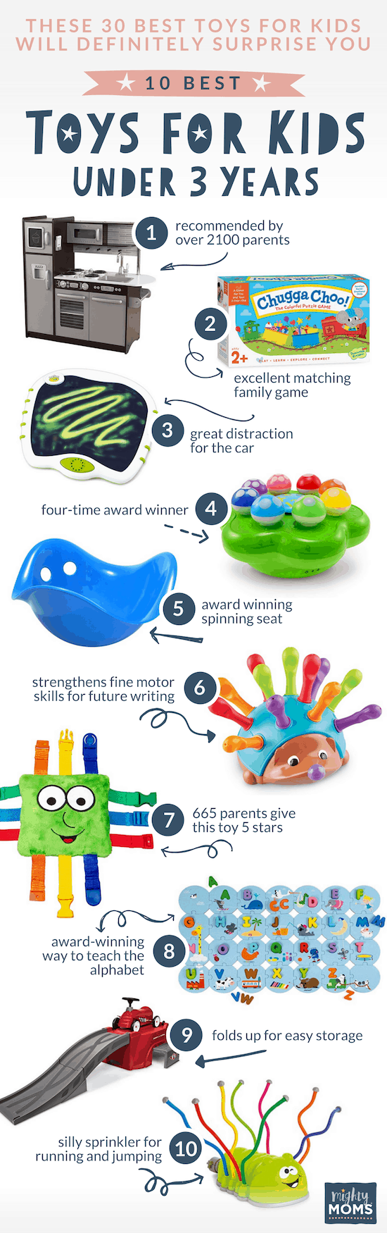 Best Toys for Kids Under 3 Years - MightyMoms.club