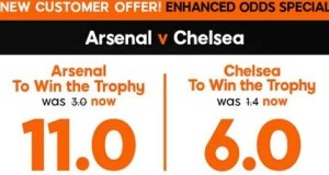 Arsenal vs Chelsea Prediction and Bet