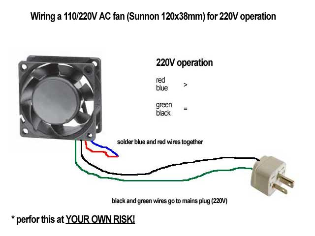 4 wire case fan wiring diagram 3 wire puter fan wiring diagram